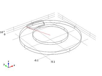 Temperature vs time plot of car's brake disc