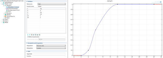 Piecewise cubic interpolation_small