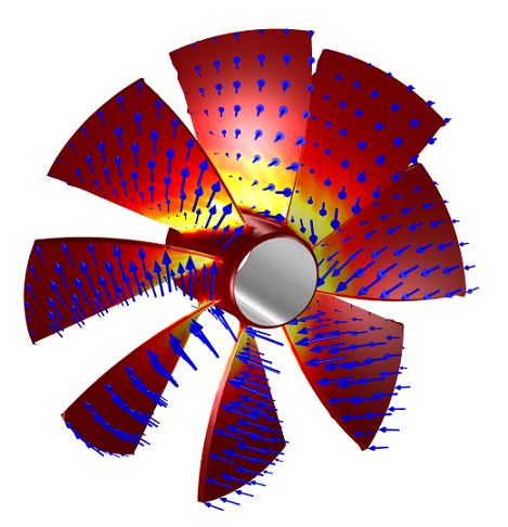 Stresses on an impeller