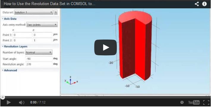 Visualization Techniques Video