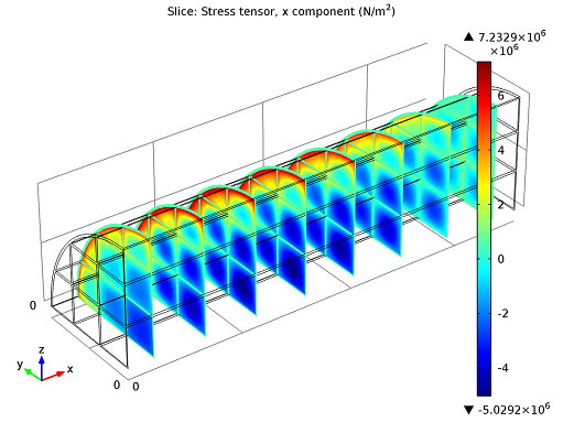monolith reactor thermal stress analysis