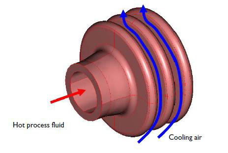 Cooling flanges' operating principle