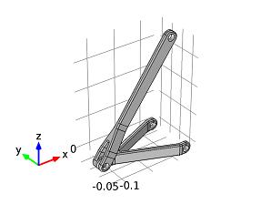 Geometry of a barrel hinge