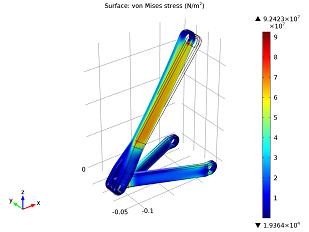 Hinge analysis: von Mises stress distribution