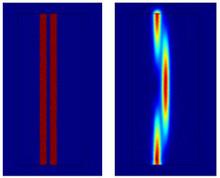Wave optics: Symmetrical directional coupler