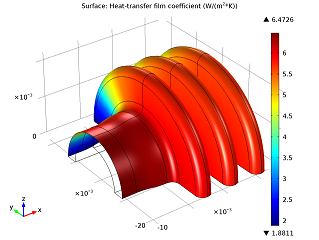 Heat transfer coefficient for the cooling flange's outer walls