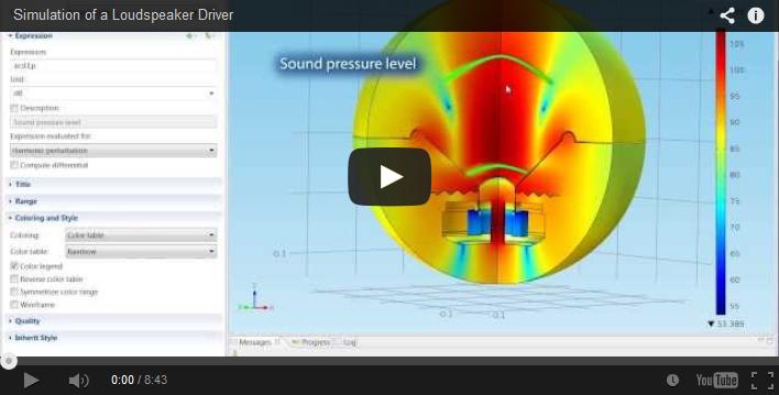simulation of loud speaker