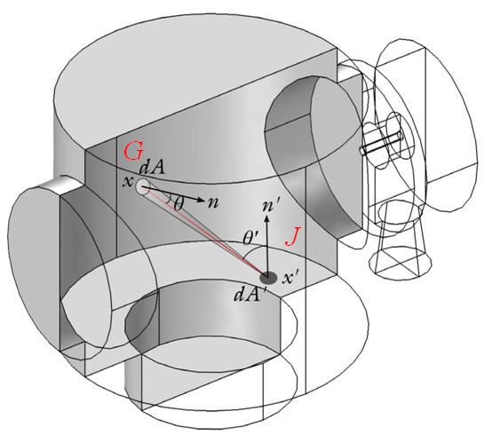 Flux of molecules, Molecular Flow interface