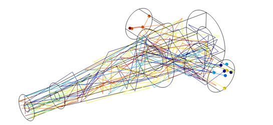 Gas molecule trajectories