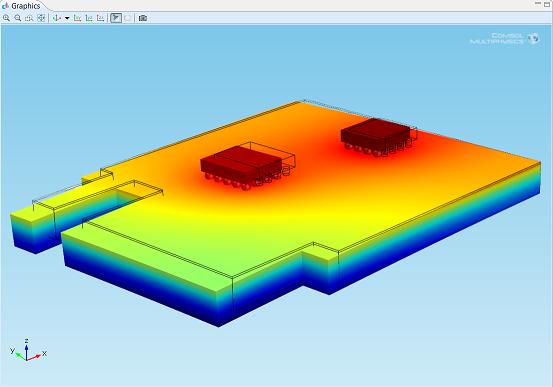 Circuit board temperature distribution and deformation