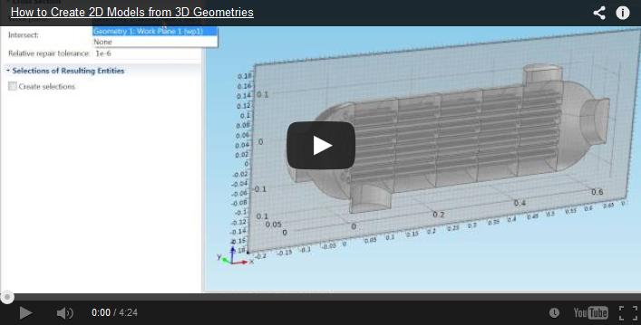 2D Models Video