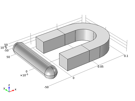 Geometry of a permanent magnet and iron rod
