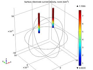Nails electric currents Моделирование электрохимических процессов на примере батарейки из апельсина