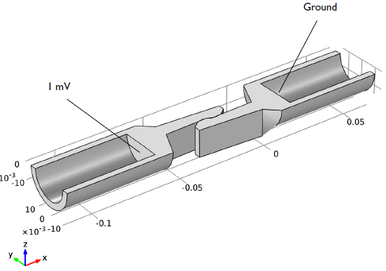 Contact switch geometry