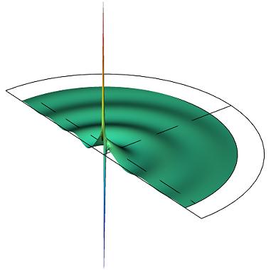 Doppler effect: Sound wave propagation