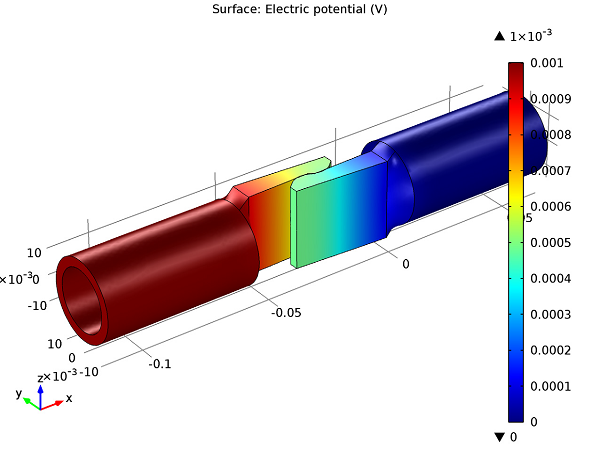Electric potential distribution in the contact switch