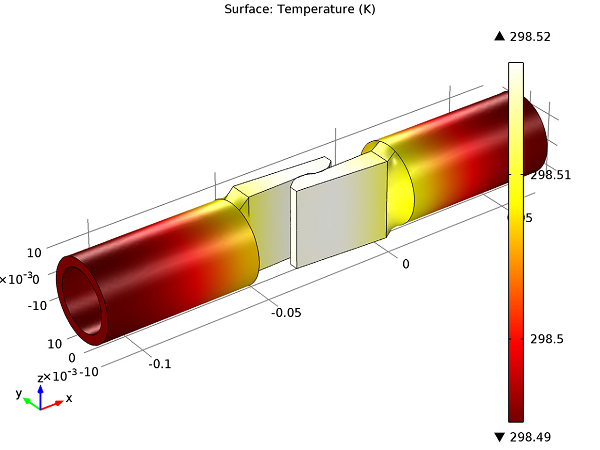 Temperature distribution in the contact switch
