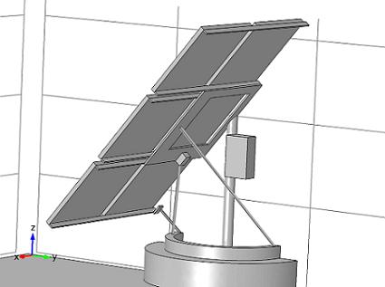 Geometry of the solar panel design
