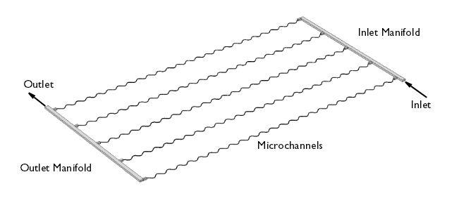 Heat exchanger plate model