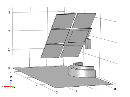 Solar panel geometry for fluid flow analysis