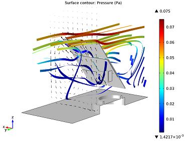 Velocity streamlines around the solar panel (back)