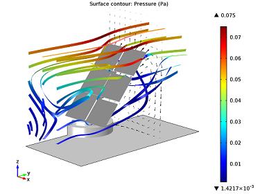 Velocity streamlines around the solar panel (front)