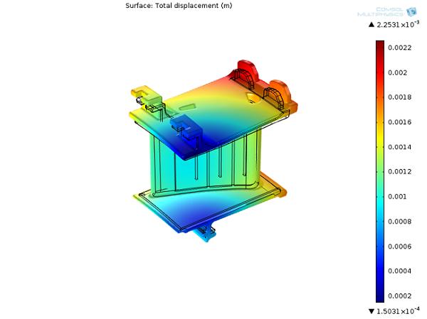 Turbine stator blade displacement magnitude