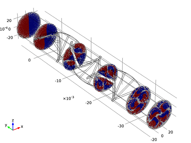 How to Simulate Particle Tracing in a Laminar Static Mixer | COMSOL Blog