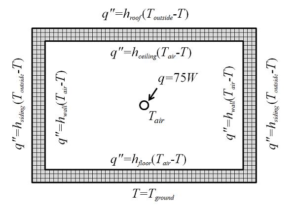 Simplified engineering sketch