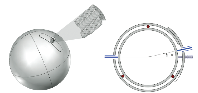 Spherical geodesic waveguide for perfect imaging showing a cross section of the coaxial cable and spherical waveguide