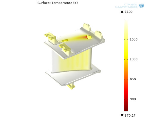 Temperature field on the blade surface