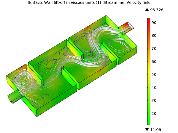 Using wall function formulations to evaluate the results of a turbulence model