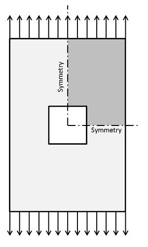 单轴应力下含方孔的平板