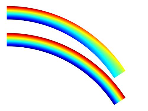Cauchy and 2nd Piola-Kirchhoff stress