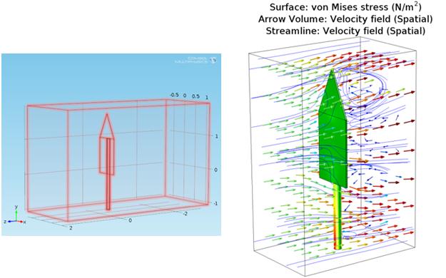 COMSOL simulation and FSI analysis