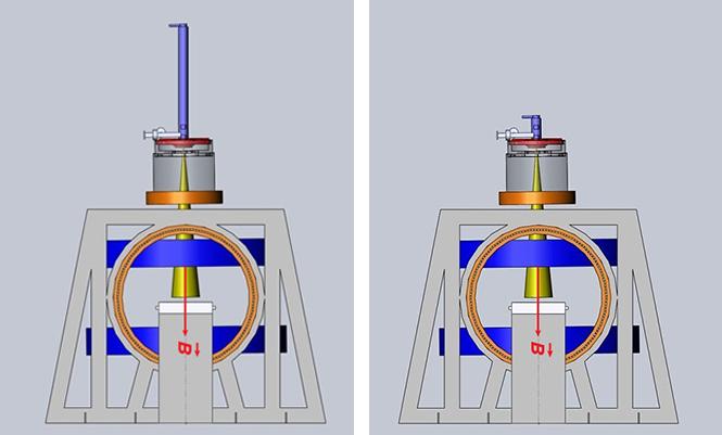 Hybrid Linac and MRI