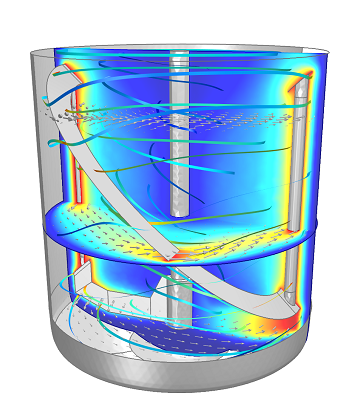 Mixer with non-isothermal fluid flow