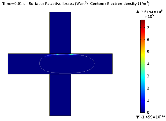 Modeling Microwave Plasmas: TM mode model