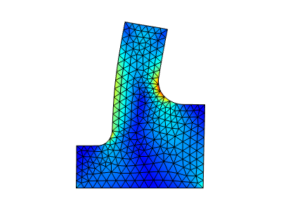 Adaptive mesh refinement results for a COMSOL model.