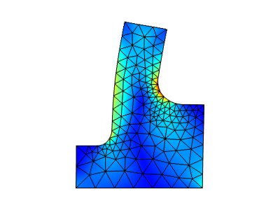 Model results showing a locally refined mesh.