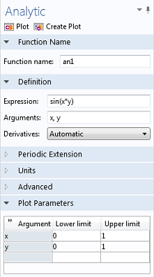 Adding an analytic function