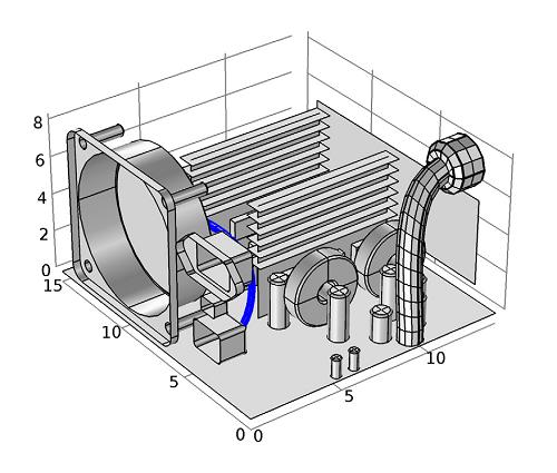 Power supply unit geometry