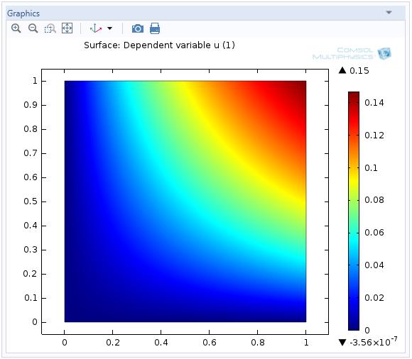 Resulting density field