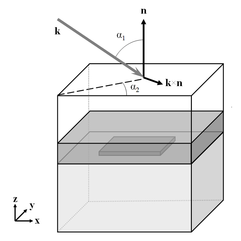 A diagram showing diffraction of a plane wave