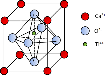 Abelian Groups Fields and Vector Spaces  Mizar