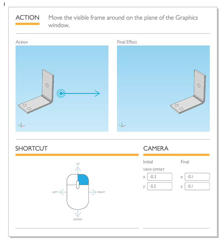 Illustration showing a camera shortcut that changes the View Offset