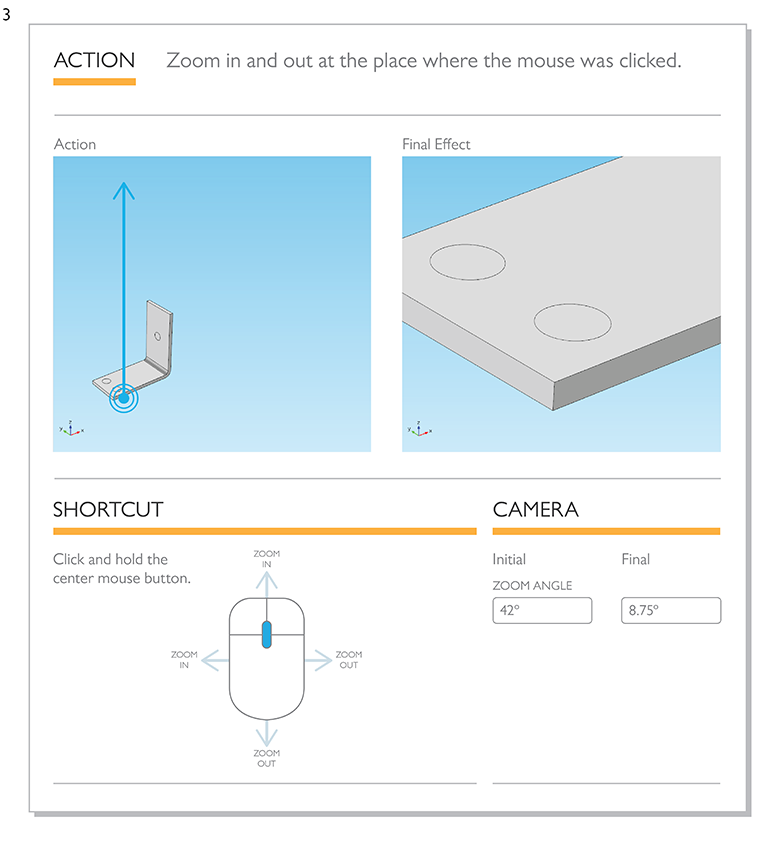 Illustration of a camera shortcut where you can zoom in and out on an area where the mouse is located