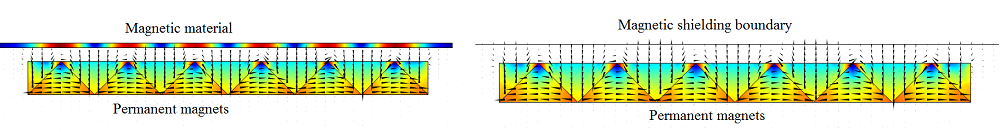 Two arrow plots showing a one-sided permanent magnet's flux density next to magnetic material and another with a magnetic shielding boundary