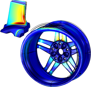 A model and submodel of a wheel rim