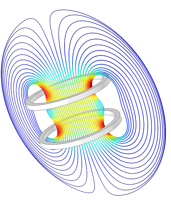 Simulation of a parallel pair of identical circular coils